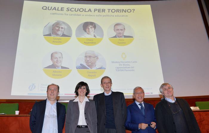 Elezioni comunali a Torino, exit poll e proiezioni live