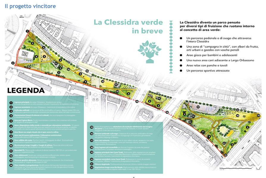 Riqualificazione Area Clessidra Approvato Il Progetto Di