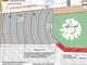 Il progetto di Piazza Don Bosco