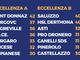 Varvelli del Borgaro, Mascolo della Pianese e il 2001 De Paolis della Pro Eureka