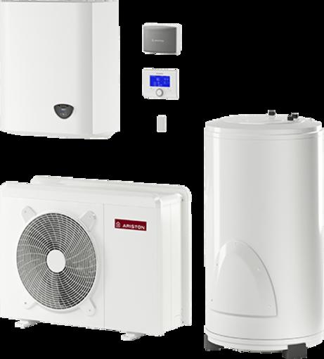 Nimbus Flex M Net: la soluzione migliore per la termoregolazione domestica