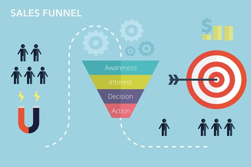 Cosa fa un funnel marketing manager?