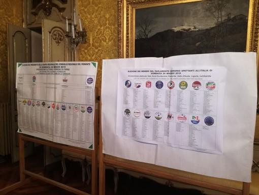 Torino al voto: ecco tutti i numeri per le elezioni Europee, Regionali e in 209 Comuni